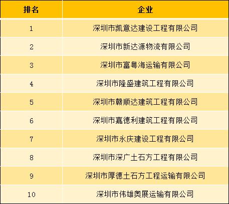 图8:近三年违法数排名前十的企业.png